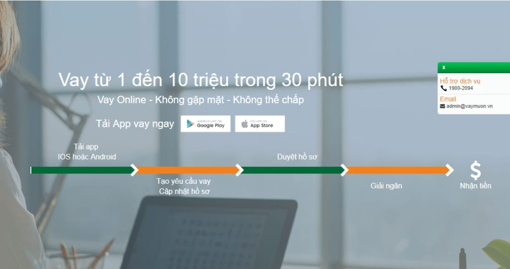 ứng dụng vay tiền online nhanh nhất, Top 10 ứng dụng vay tiền online nhanh nhất, Vay Tiền Liền